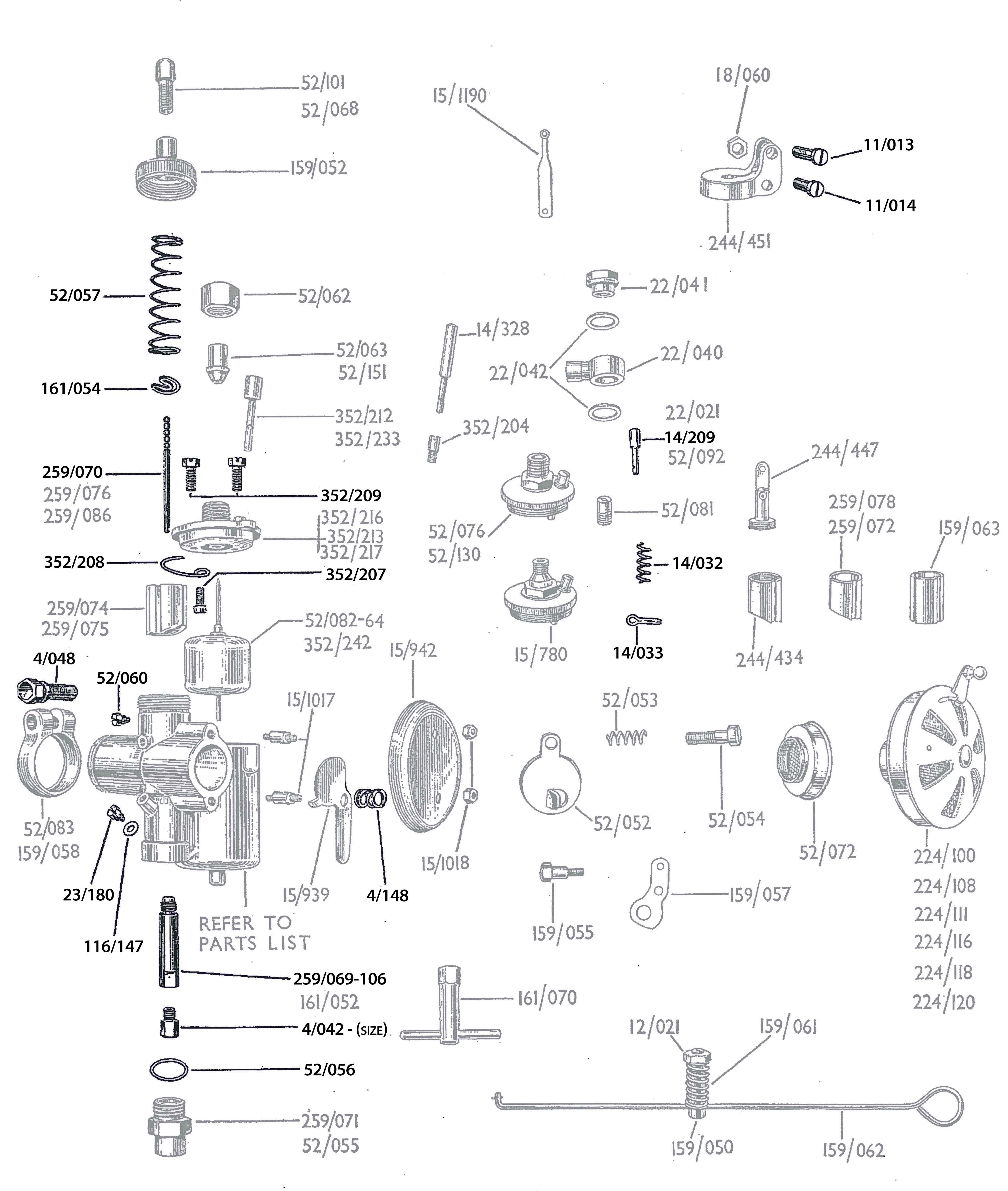 Type 159, 259 & 359